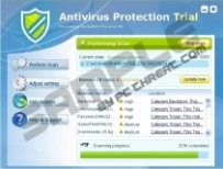 Antivirus Protection Trial